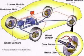 Cùng Toyota Tiền Giang tìm hiểu chi tiết về hệ thống điện trên xe ô tô