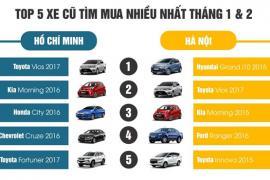 Toyota Vios cũ được quan tâm nhiều nhất trong năm 2019