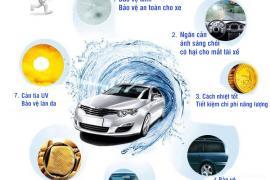 Cùng Toyota Tiền Giang tham khảo lợi ích của việc dán phim cách nhiệt cho ô tô